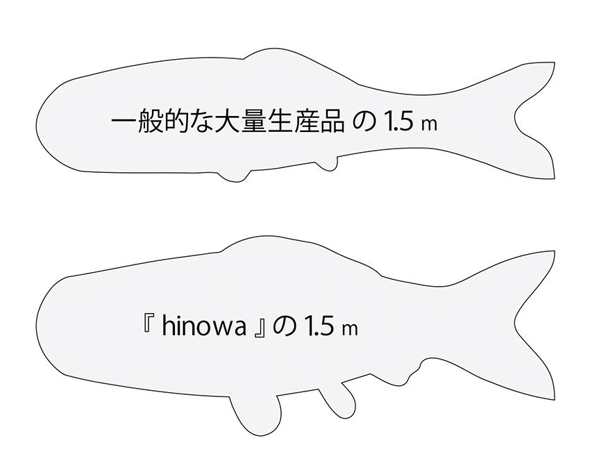 鯉のぼりのシルエット